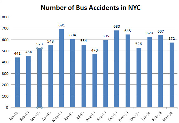 Bus%20accidents%20march%202014.jpg