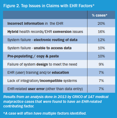 EHR%20Medical%20Malpractice.png