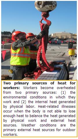 Heat%20Injury.png