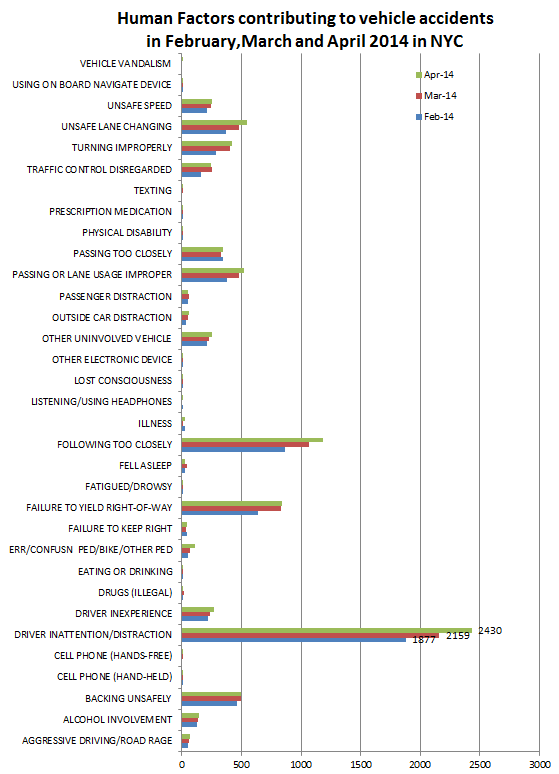 Human%20factors%20in%20car%20accidents%20april%202014.png