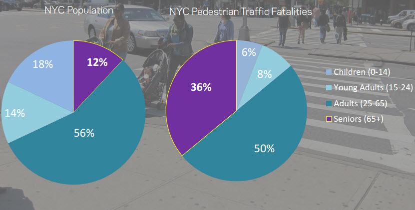 NYC%20Senior%20pedestrian%20accidents.jpg