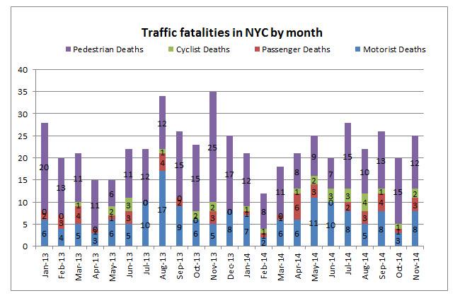 NYC%20traffic%20fatalities%20November%202014.jpg