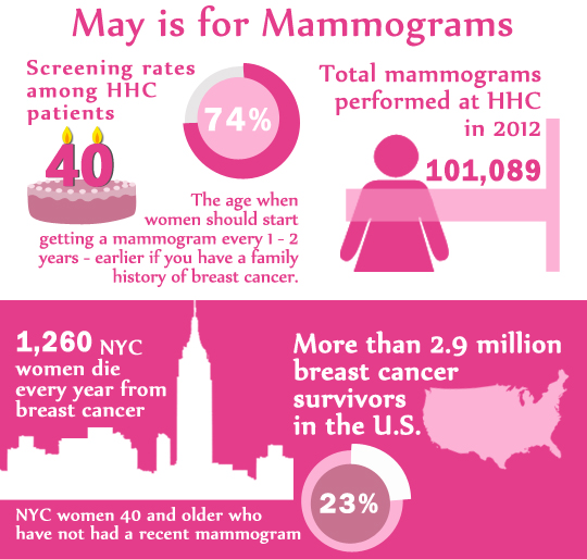 New%20York%20mammogram-infographic.jpg