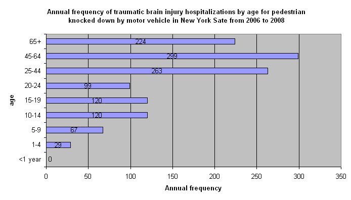 brain%20injury%20pedestrian%20knock%20down%20by%20a%20car.jpg