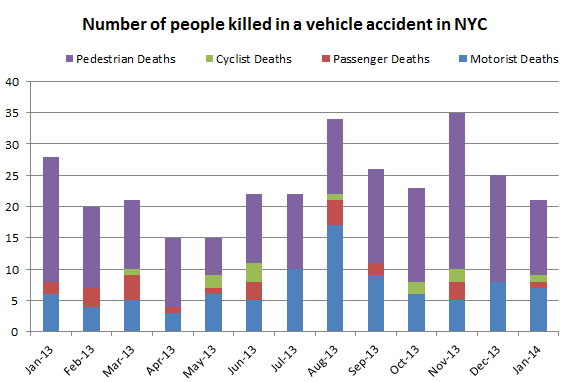 death%20vehicle%20accident%20NYC.png