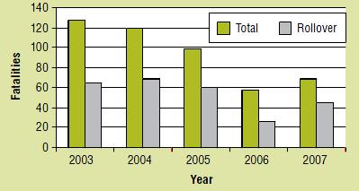fatalities%20passenger%20vans.png