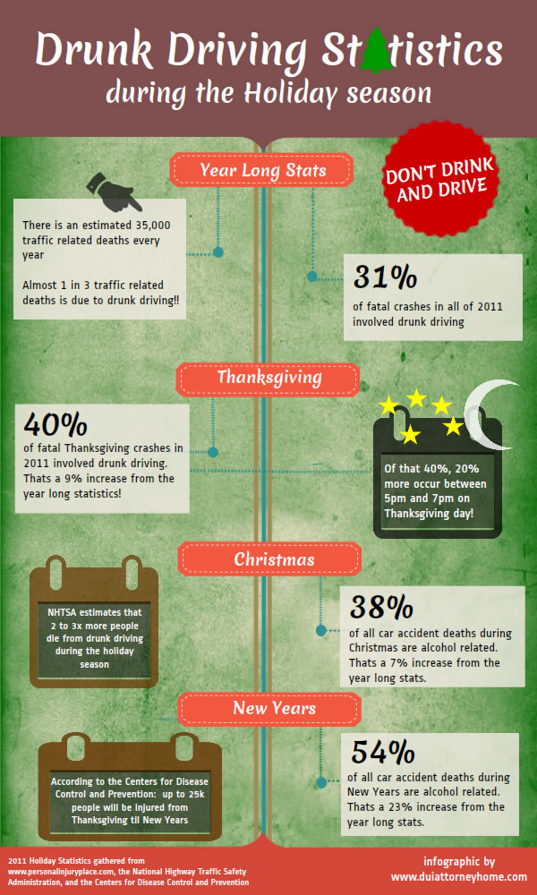holiday-drunk-driving-statistics.jpg