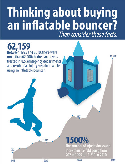 inflatable%20bouncer%20injuries.jpg