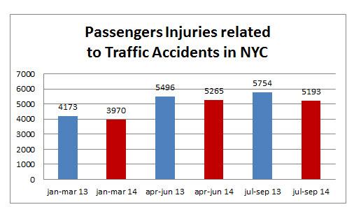 passenger%20injuries%20NYC%20september%202014.jpg