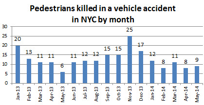 pedestrian%20deaths%20may%2014.jpg