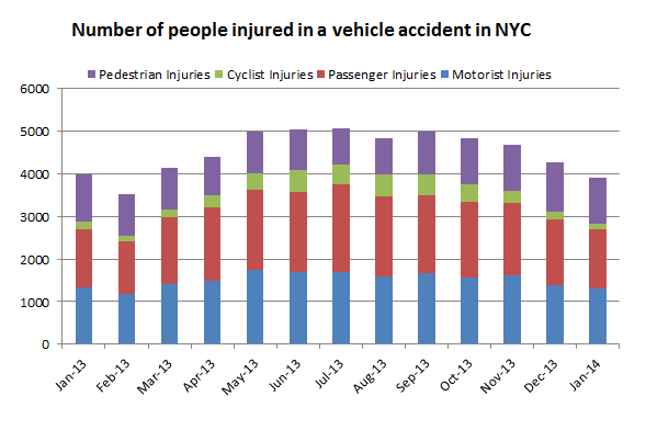 personal%20injury%20vehicle%20accident.png