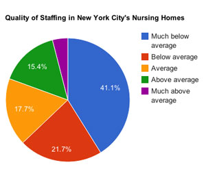 mandated minimum staff ratios essay State-mandated safe-staffing ratios are necessary to ensure the safety of patients   became the first state to implement minimum nurse-to-patient staffing ratios,.