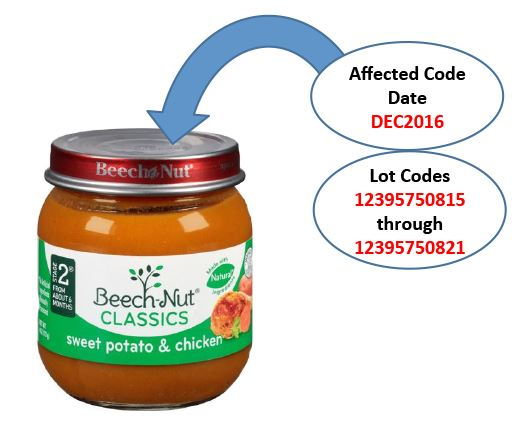 Beech-Nut Product recall