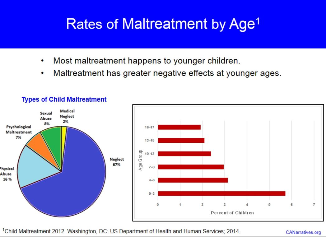 constructions of childhood can affect intervention 2016-09-28 childhood obesity: contributing factors, consequences and intervention another study among school children (6 239 respondents) aged between 7 to 16 years in kuala lumpur by kasmini et al (1997) found that prevalence of.