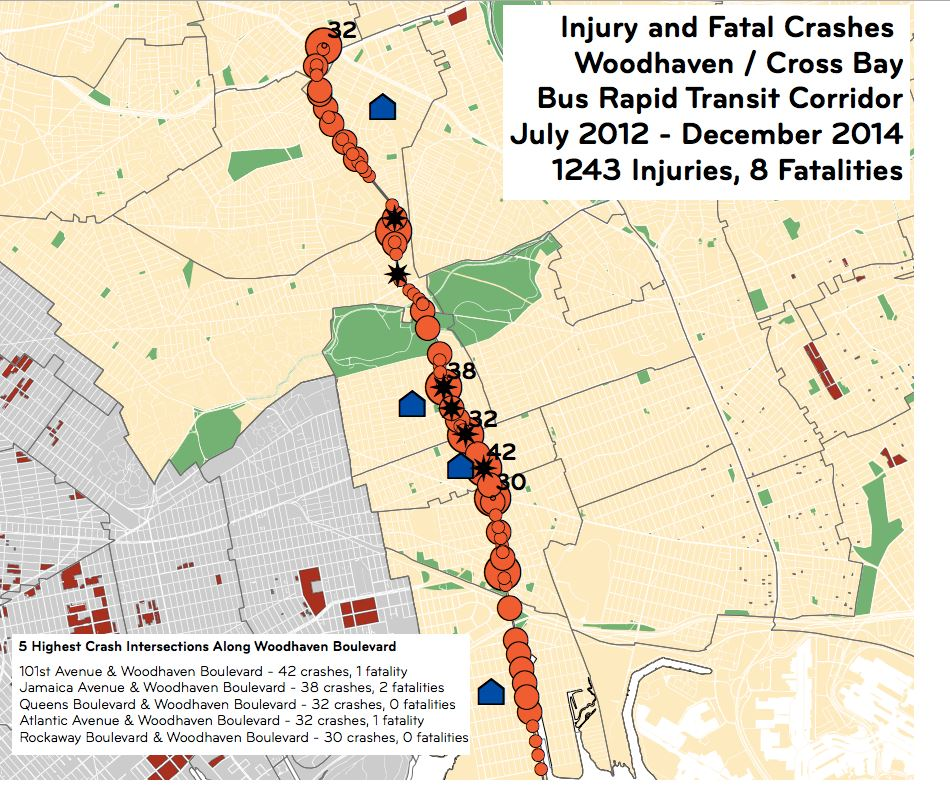 Injuries and fatal crashes Woodhaven NYC
