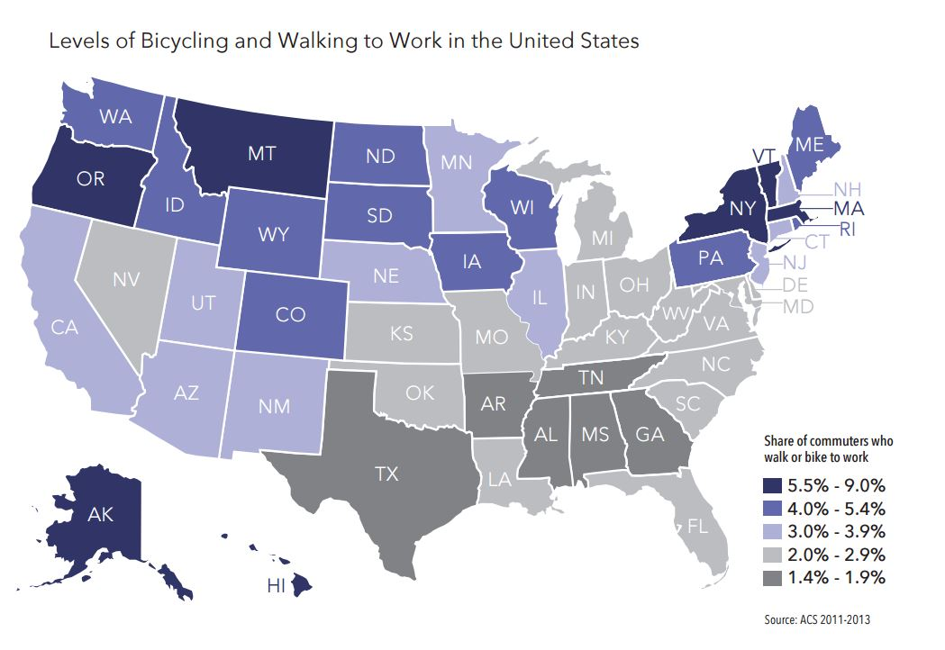 Level of commuting walking and biking