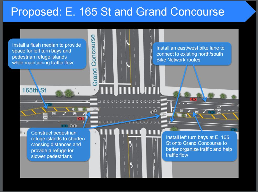 E 165 and Grand Concourse improvments