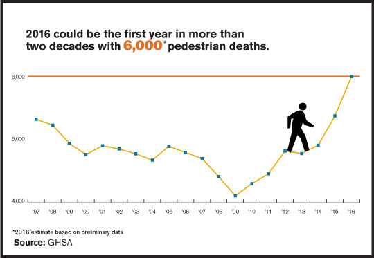 GHSA-Pedestrian-3
