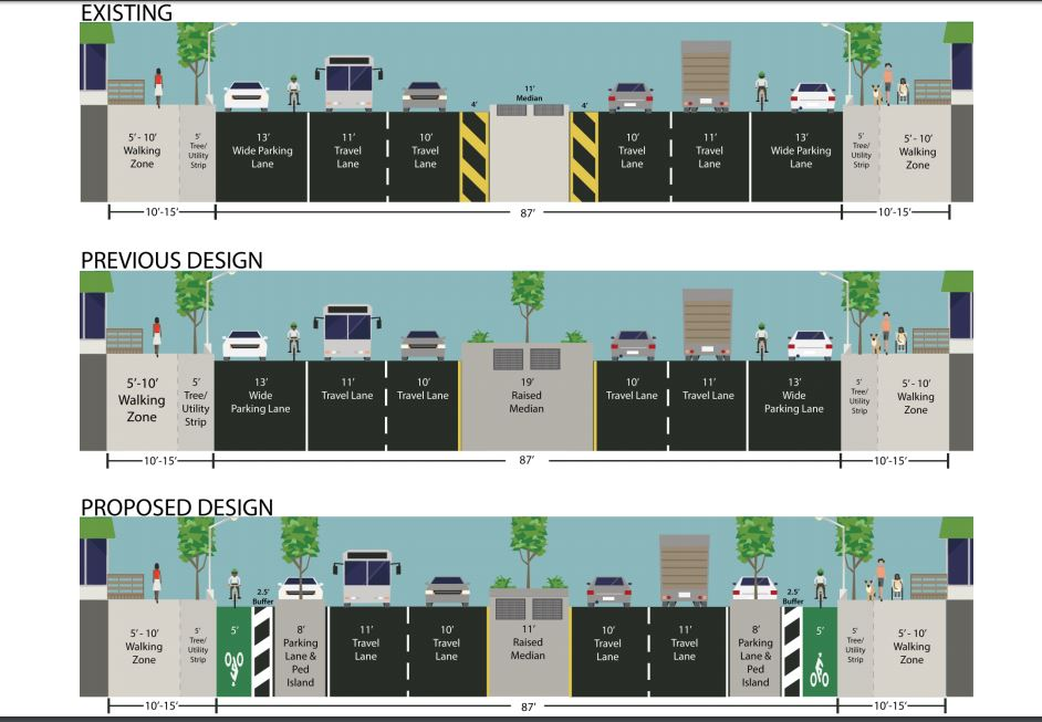 NYC DOT proposal for bike lanes on Fourth Ave BK