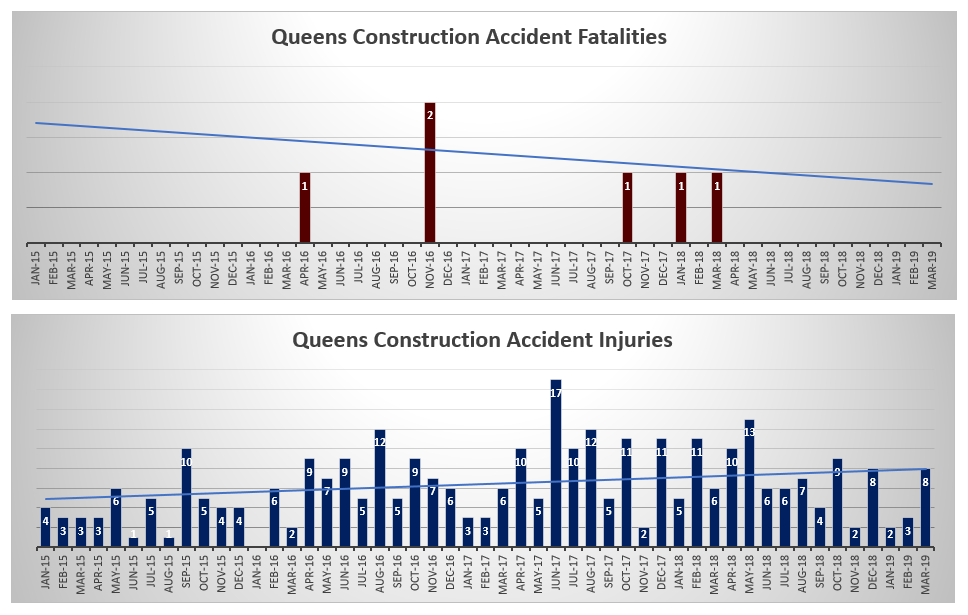 Deaths-and-injuries-on-Queensa-construction-sites