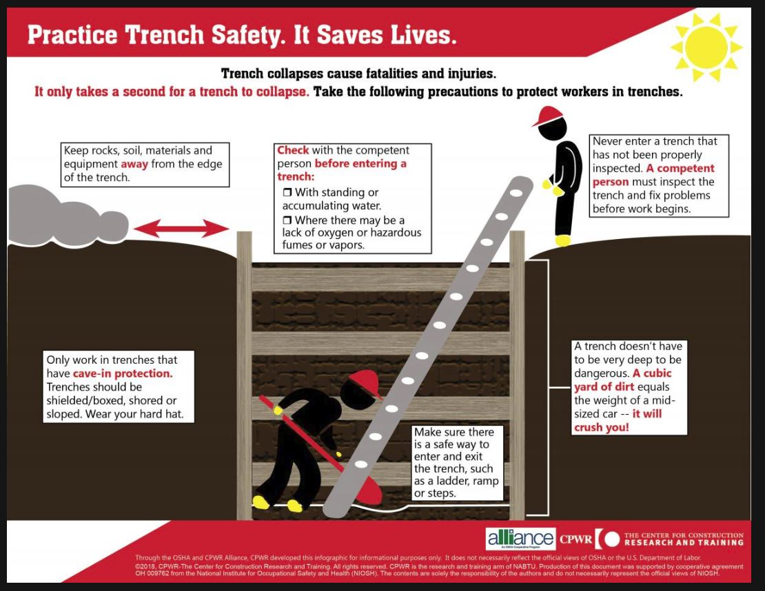 Trench and excavation accident prevention infographic