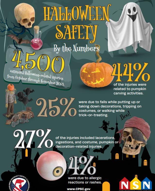 Halloween-Injuries