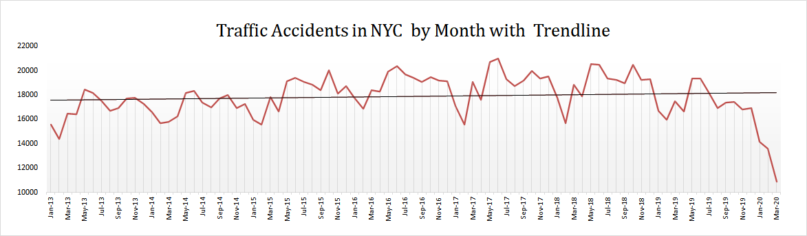 Motor-Vehicle-Accidents-NYC-Q1