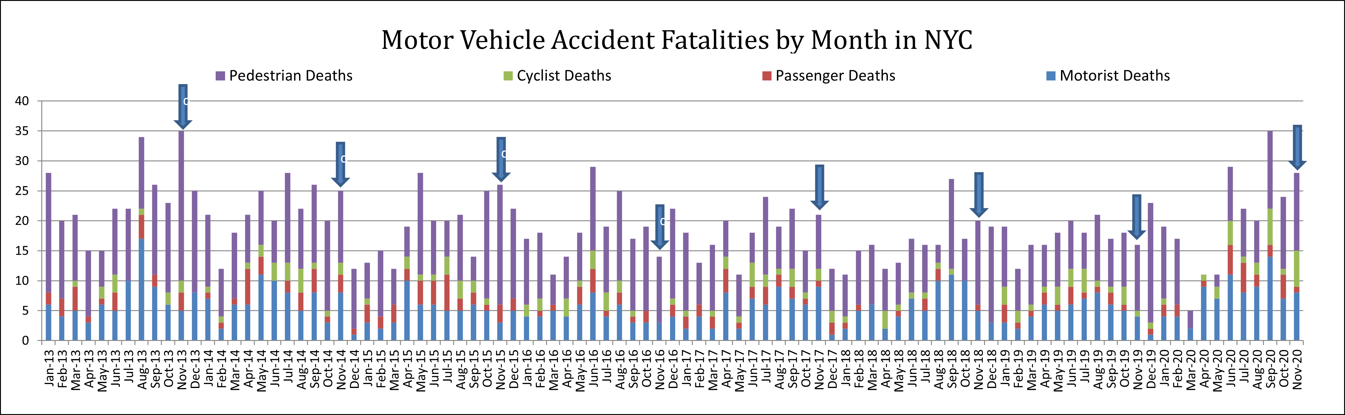 New York Auto Accident Death November 20