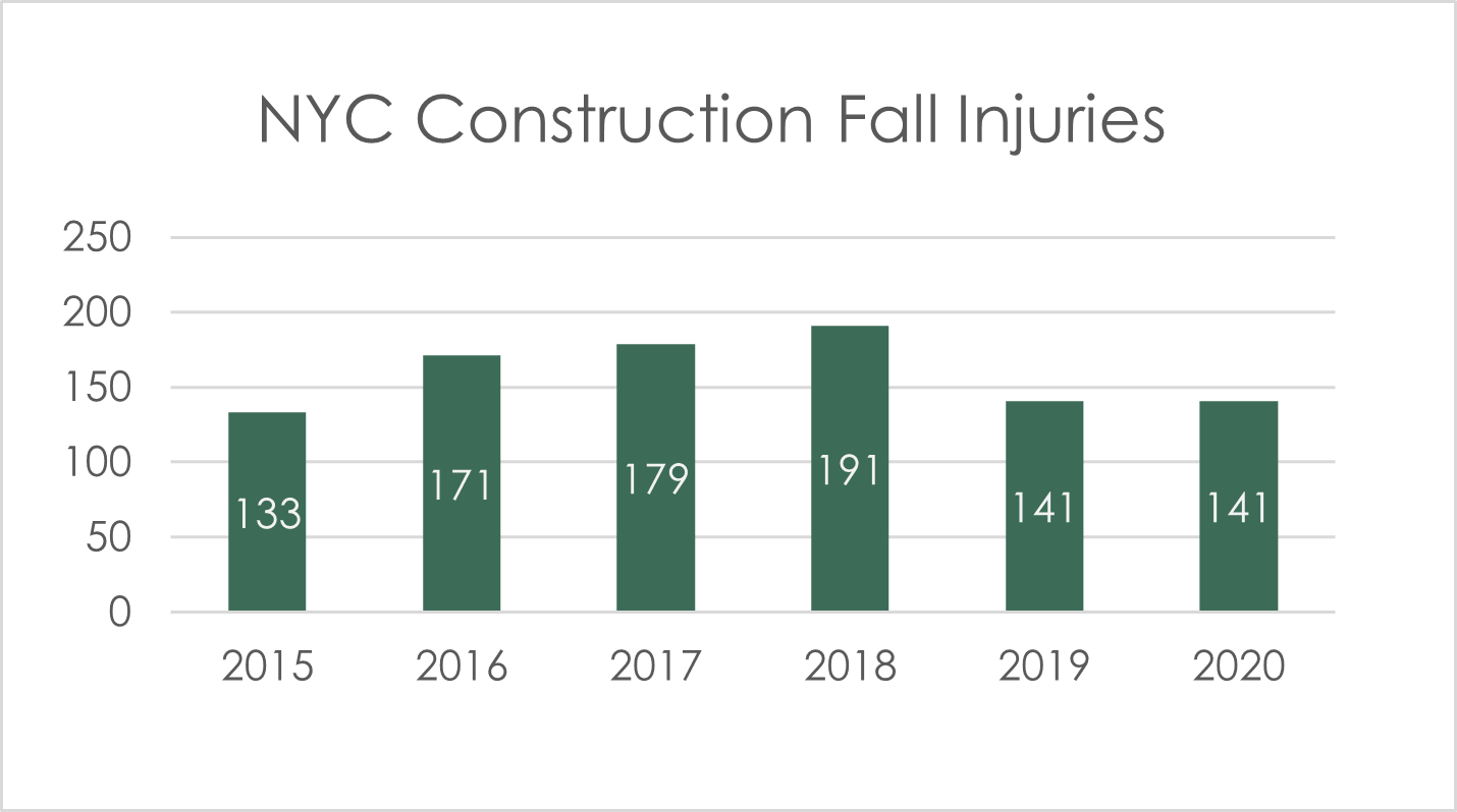 NYC-fall-injuries-20202