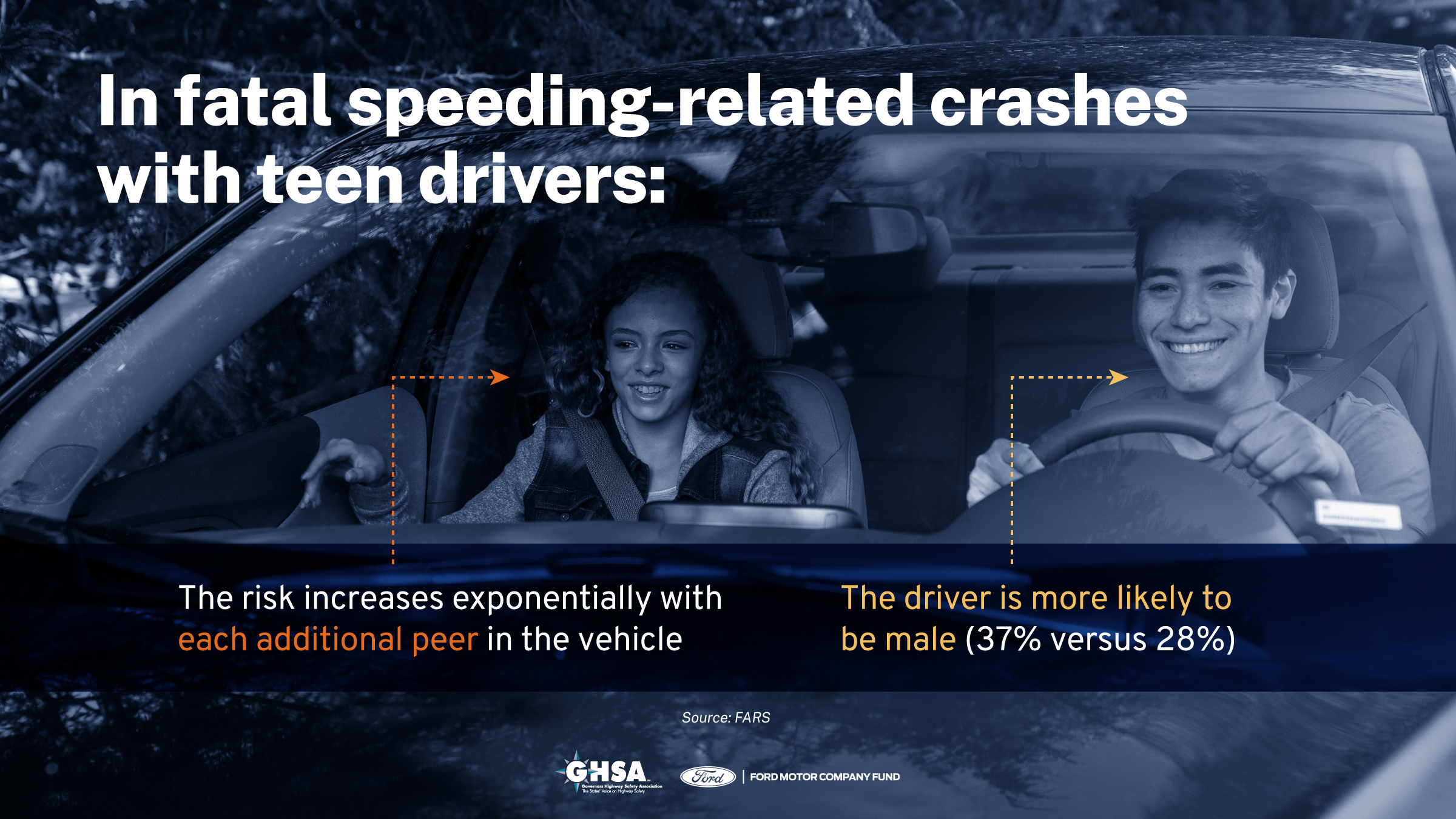 Teen speeding is a leading cause of fatalities