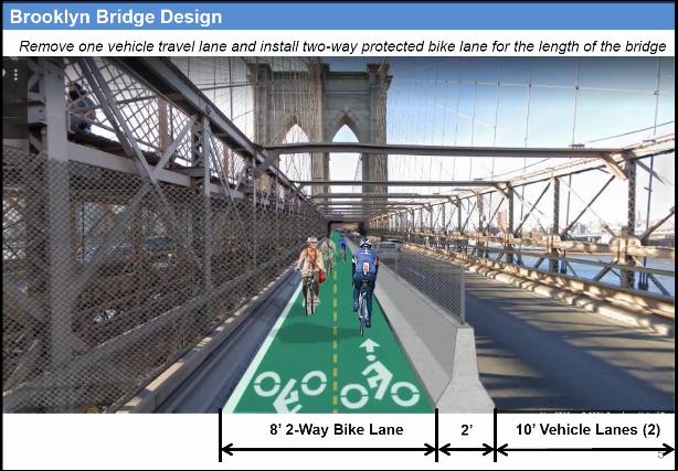 New bike lane will prevent collisions on Brooklyn Bridge